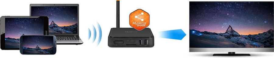 transmitir desde dispositivos móviles y PC a TV